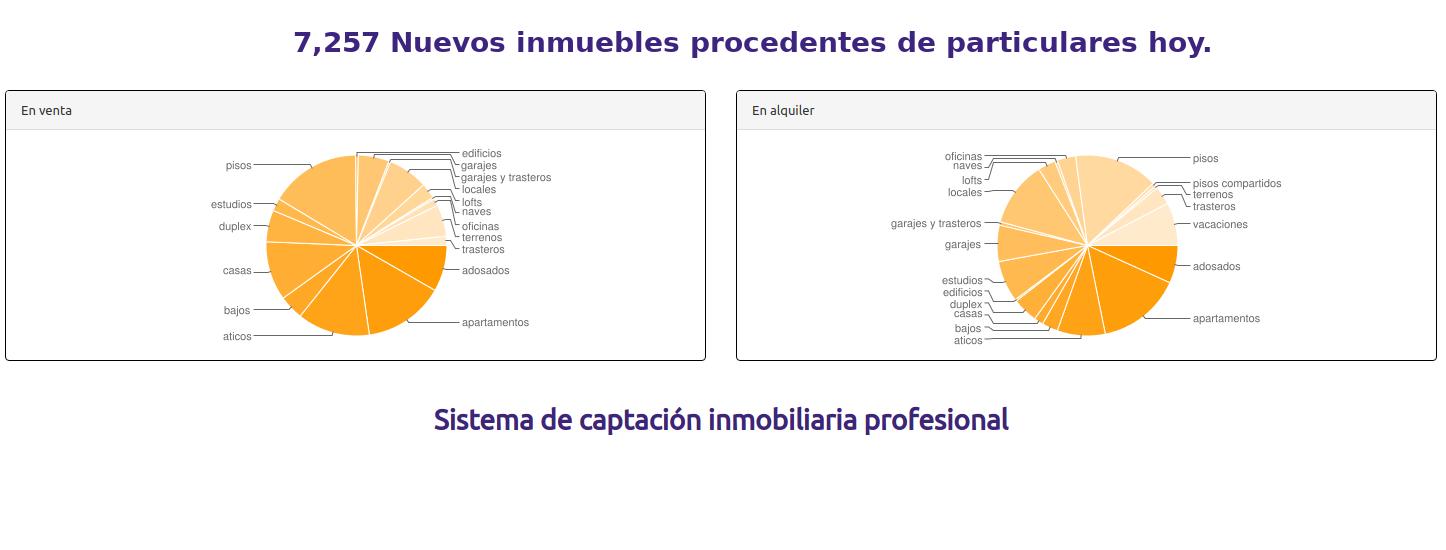 Professionals API Catalunya